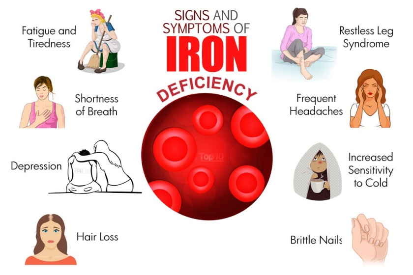 iron-deficiency-signs